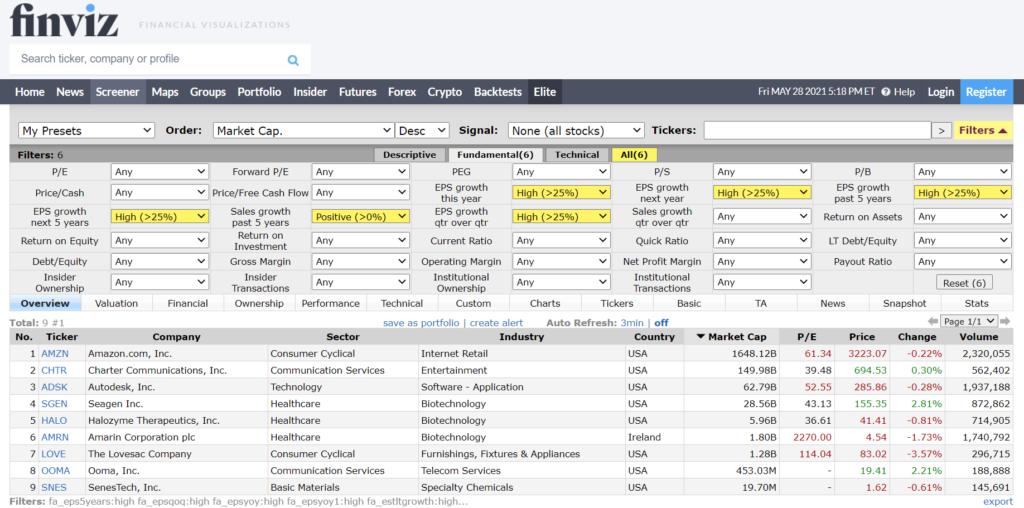 米国株(アメリカ株)の10倍株テンバガー・100倍株の見つけ方FINVIS使用法