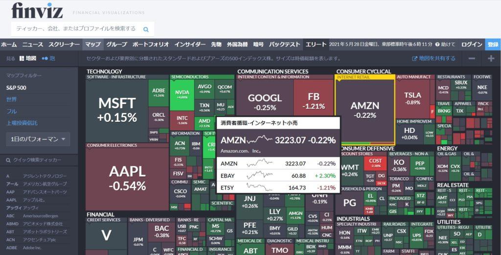 米国株(アメリカ株)の10倍株テンバガー・100倍株の見つけ方FINVIS使用法6
