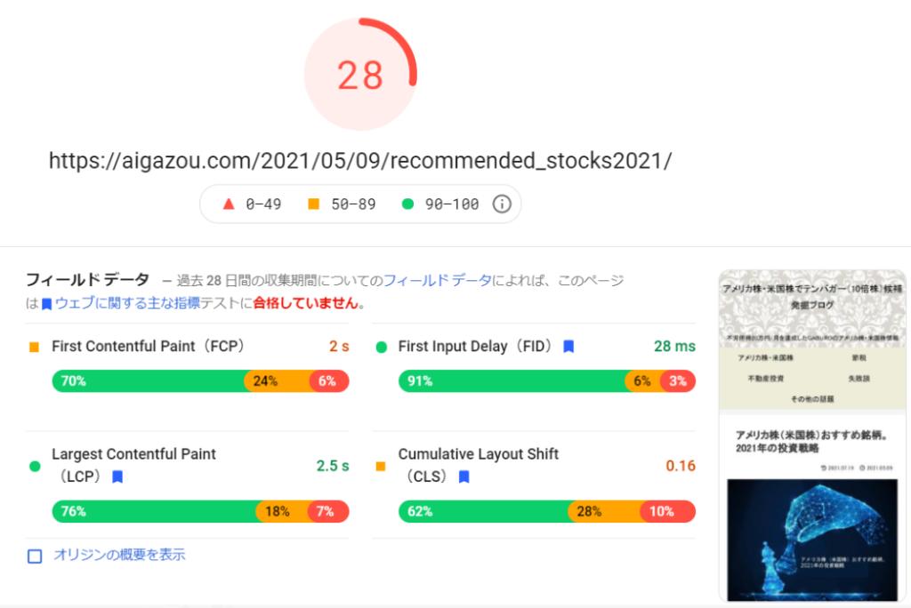 PageSpeed Insights の点数が28点