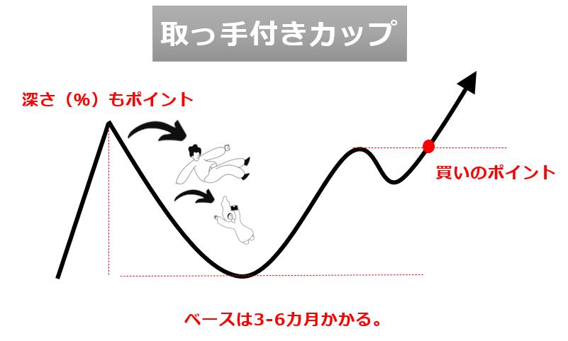 取っ手付きカップ(カップウィズハンドル,cup with handle)